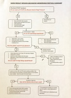 blood-product-and-massive-haemorrhage-protocol-flowchart